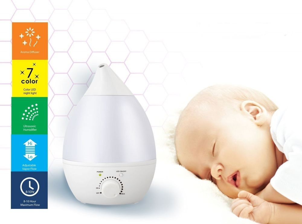 Ultrasonic Cool Mist Humidifier automatic color changing