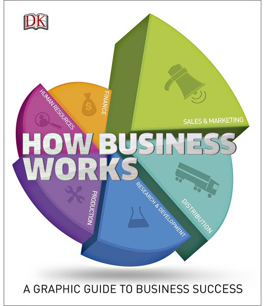 How Business Works - Hardcover